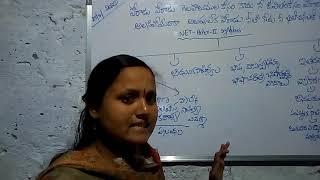 UGC NET Paper2  Telugu syllabus Analasis