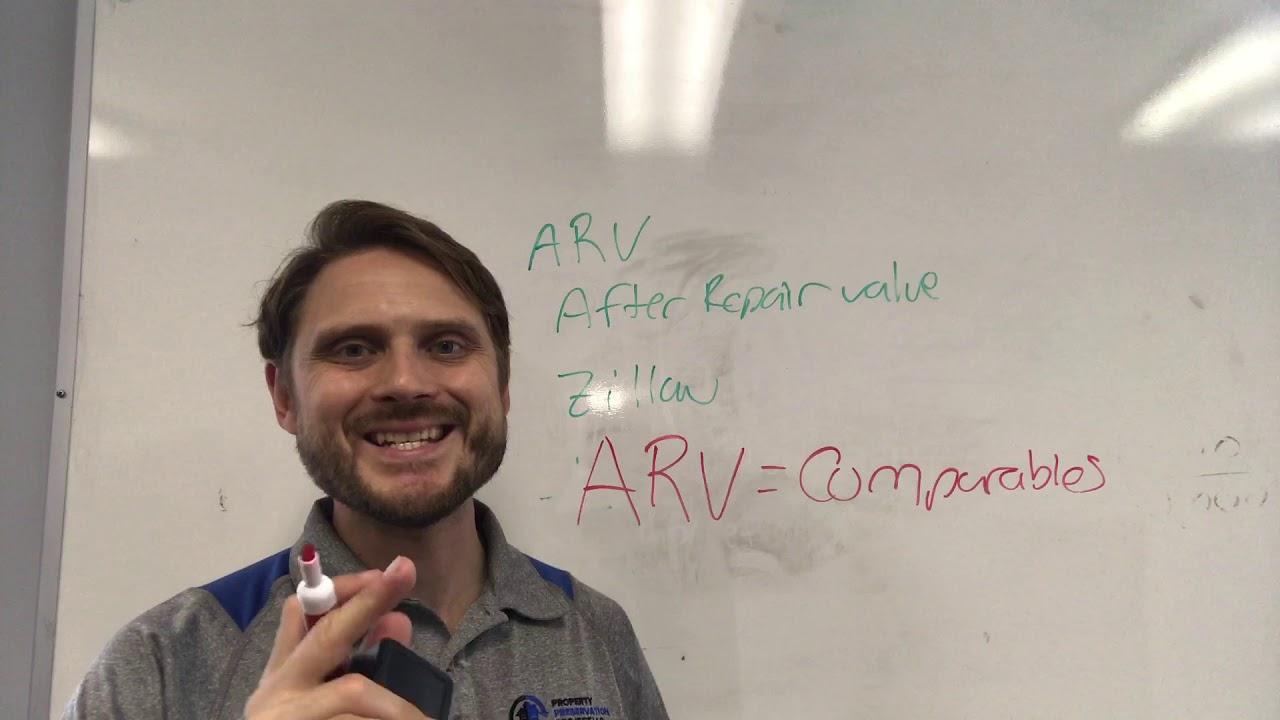 Online ARV Calculator