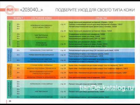 Végh Zsolt és Véghné Erika TianDe tavaszi katalógus 2012