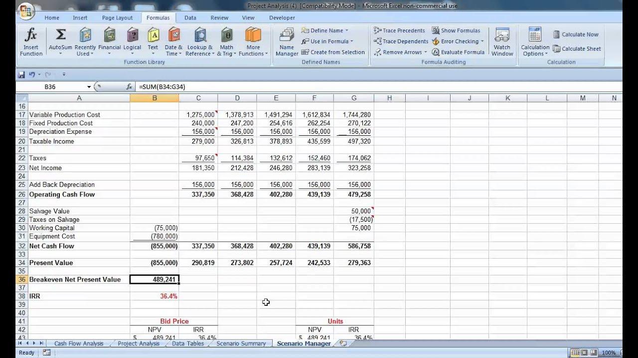 Break Even Analysis Case Study Order Paper Cheap break even – Break Even Excel Template