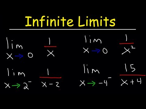Infinite Limits and Vertical Asymptotes