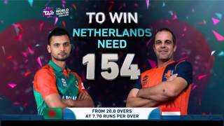 ICC #WT20  Bangladesh vs Netherlands Highlights Video