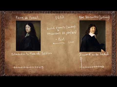 Fermat & Descartes: Origins of Coordinate Geometry Part1