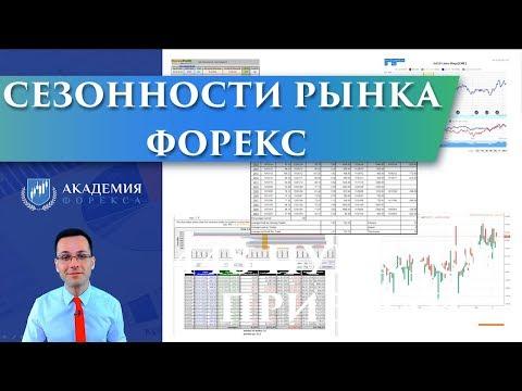 Сезонные колебания финансовых рынков
