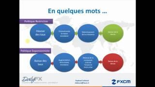 Formation Trading - Stratégie : Long Terme et Optimisation