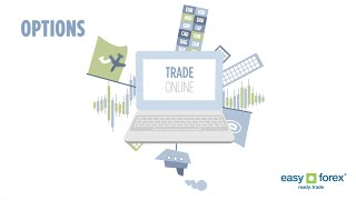 easy-forex, Introduction to Options Trading