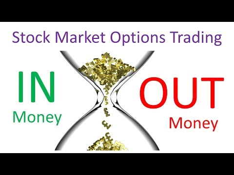 Power of In Money and Out of money Options strategies Stock market