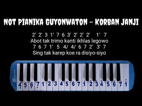 Not Pianika Guyonwaton - Korban Janji