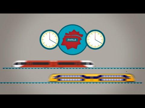 Animatie: hoe ProRail bereikbaarheid station Zwolle verbetert