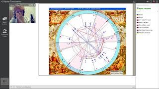 A3_2 Школа астрологии - вебинары по астрологии. Дома гороскопа.
