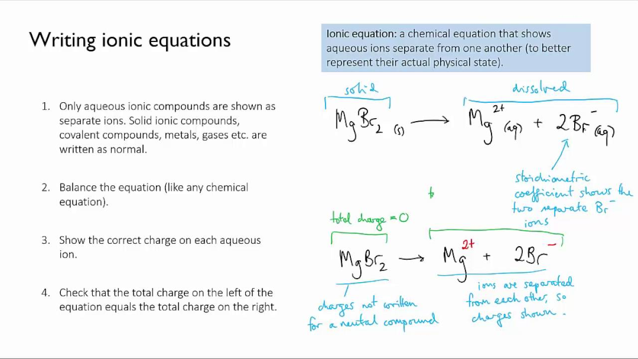 Ionic equations - YouTube