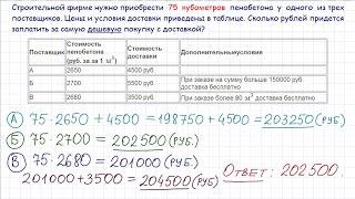 Задача 3 №26680 ЕГЭ по математике. Урок 9