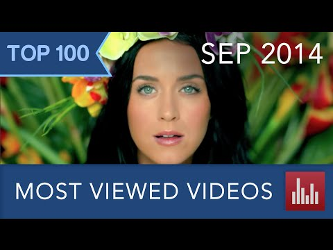Top 100 Most Viewed YouTube Videos (Sep. 2014)