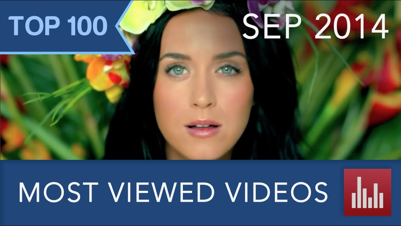 Top 100 Most Viewed YouTube Videos Sep 2014  YouTube