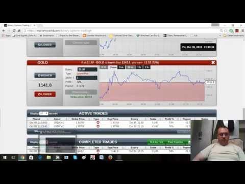 Trading 15 Minute Binary Options