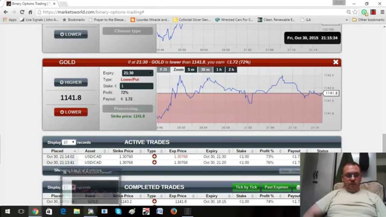 Binary option 15 minutes