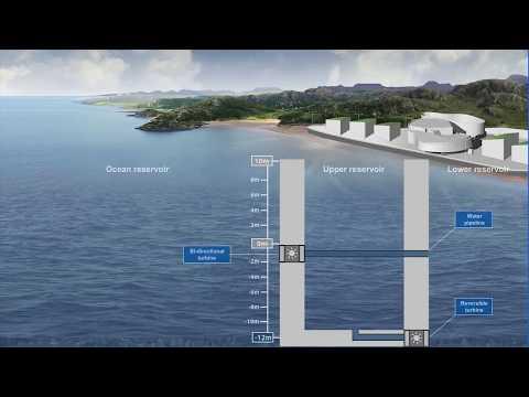 Exciting Renewable Ocean Energy Breakthrough Part 2
