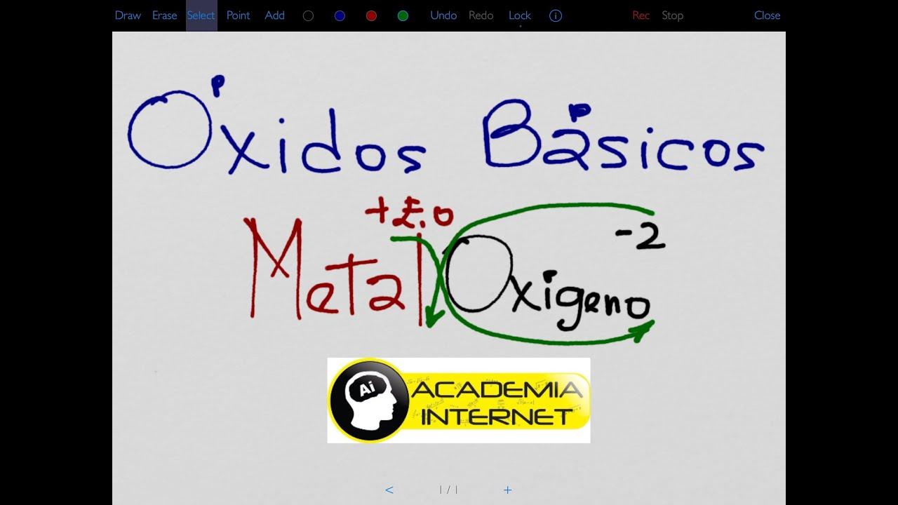 óxidos Básicos Metal Oxígeno Forma Abreviada Youtube
