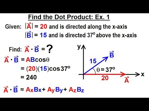 Physics 1A - Test Your Knowledge: Vectors (4 of 30) Find the Dot Product:  Ex 1