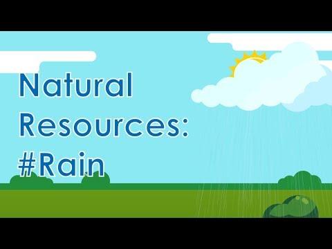 Natural Resources : Rain | IBLIB Educations