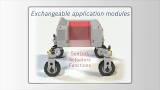 BoniRob (Bosch Deerfield Robotics)