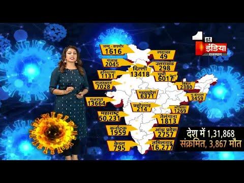 India में लगातार बढ़ते जा रहे हैं Corona के मामले,देखिये किस राज्य में कितना है संक्रमितों का आंकड़ा |