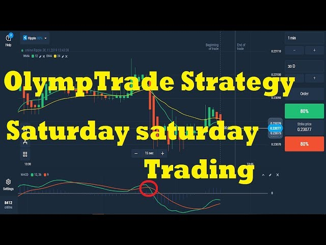 olymptrade strategy - saturday saturday olymptrade  trading