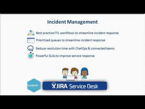 Atlassian JIRA Service Desk eDemo