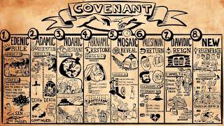 Download lagu Biblical Covenants of God