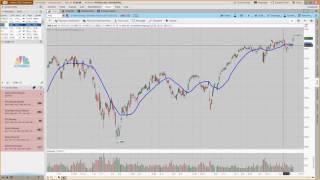 Watch CMG - Market Update October 24th, 2016