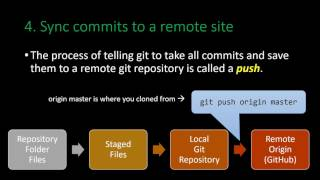 5 Minute Overview of Git