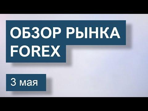 3 Мая. Обзор рынка Форекс EUR/USD, GBP/USD, USD/JPY, GOLD