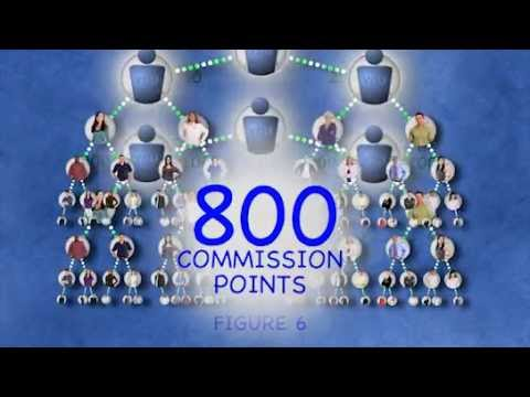 USANA Philippines - Compensation Plan