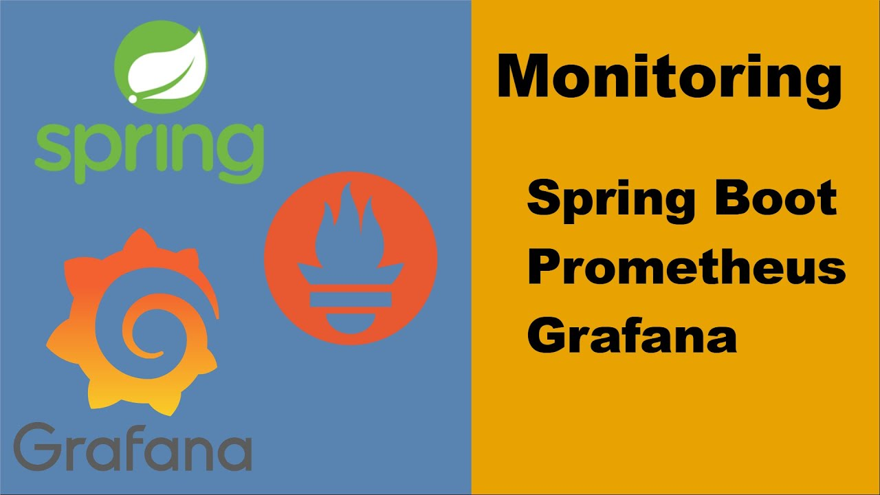 Monitoring mit Spring Boot, Prometheus und Grafana