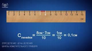 Определение цены деления шкалы измерительного прибора V2