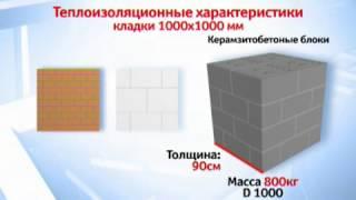 видео газобетонные блоки ярославль