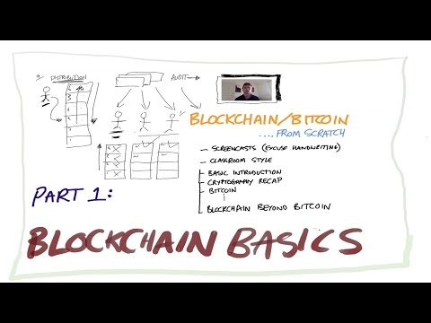 Blockchain/Bitcoin for beginners 1: Basic analogy part I