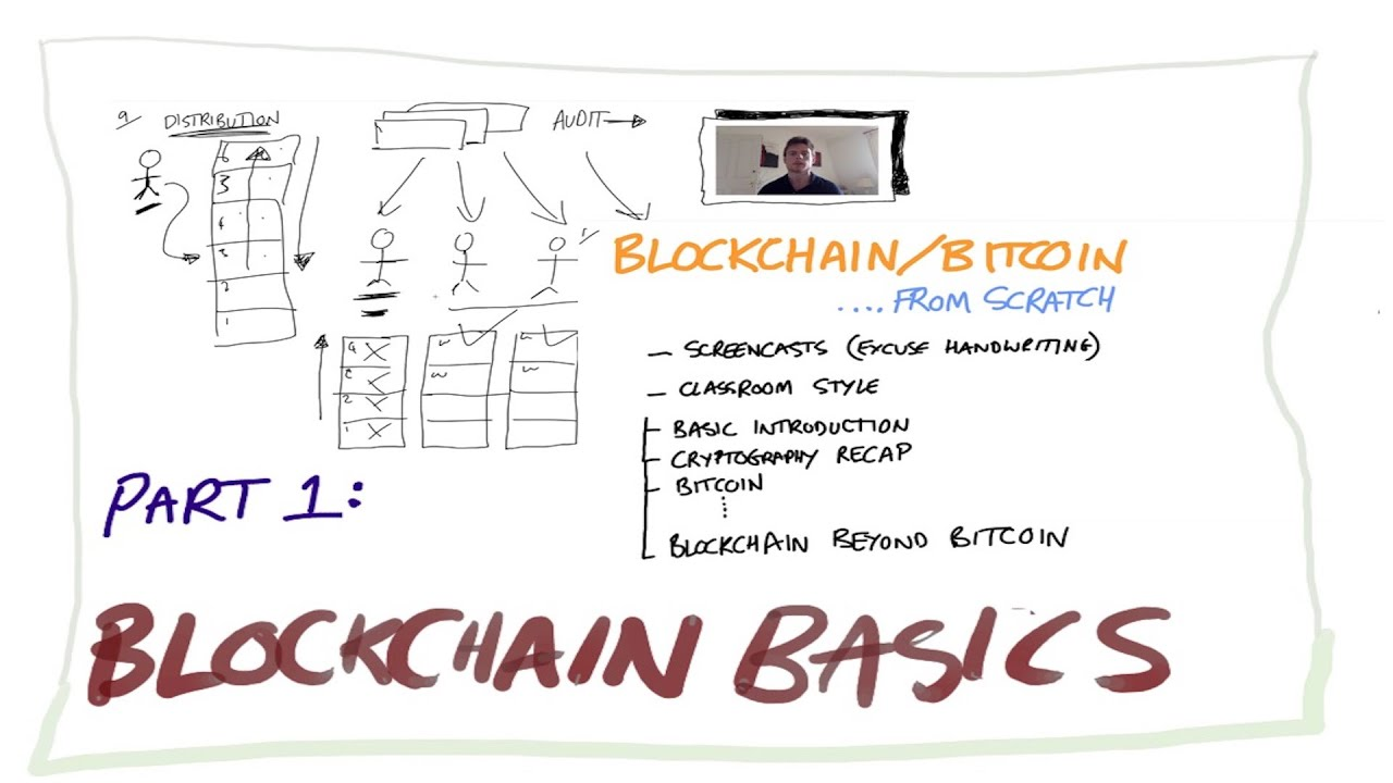 Blockchain Bitcoin For Beginners 1 Basic Analogy Part I