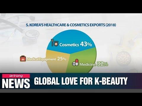 Health care, cosmetics sectors enjoy sharp export surge in