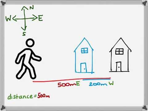 Download Distance vs Displacement
