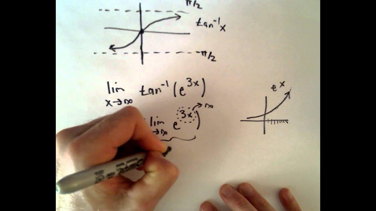 Inverse Trigonometric Functions, Part 5 ( Limits ) - YouTube