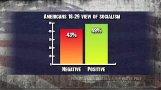 Poll on America
