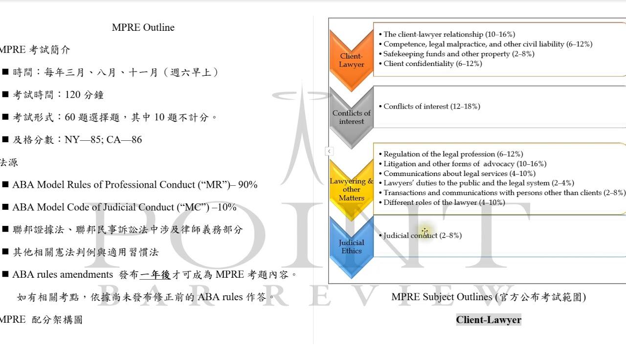 [免費課程] MPRE Course 1