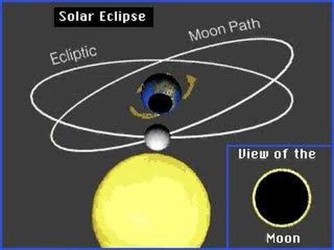 Solar and lunar eclipse animation youtube solar and lunar eclipse animation ccuart Images