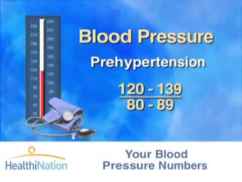 High Blood Pressure Readings & Numbers