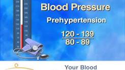 High Blood Pressure Readings & Numbers