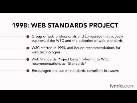 1 08  Стандарты Web и рекомендации W3C