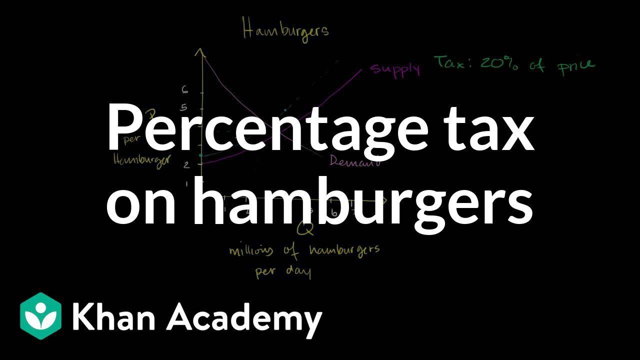 Percentage tax on hamburgers | Microeconomics | Khan Academy