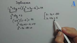 решение уравнения с заменой переменной