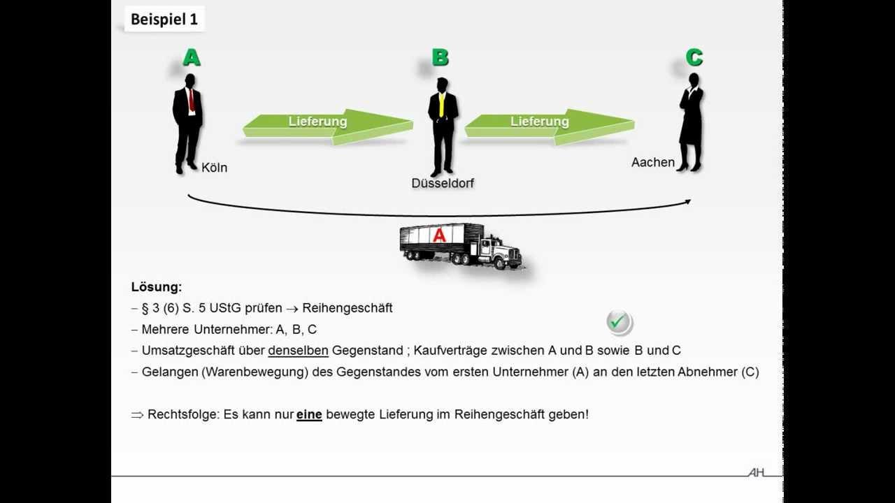 reihengeschft - Reihengeschaft Beispiele